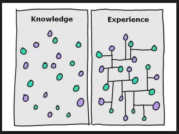Aprende a aprender: cómo entender y conectar ideas difíciles fácilmente 3