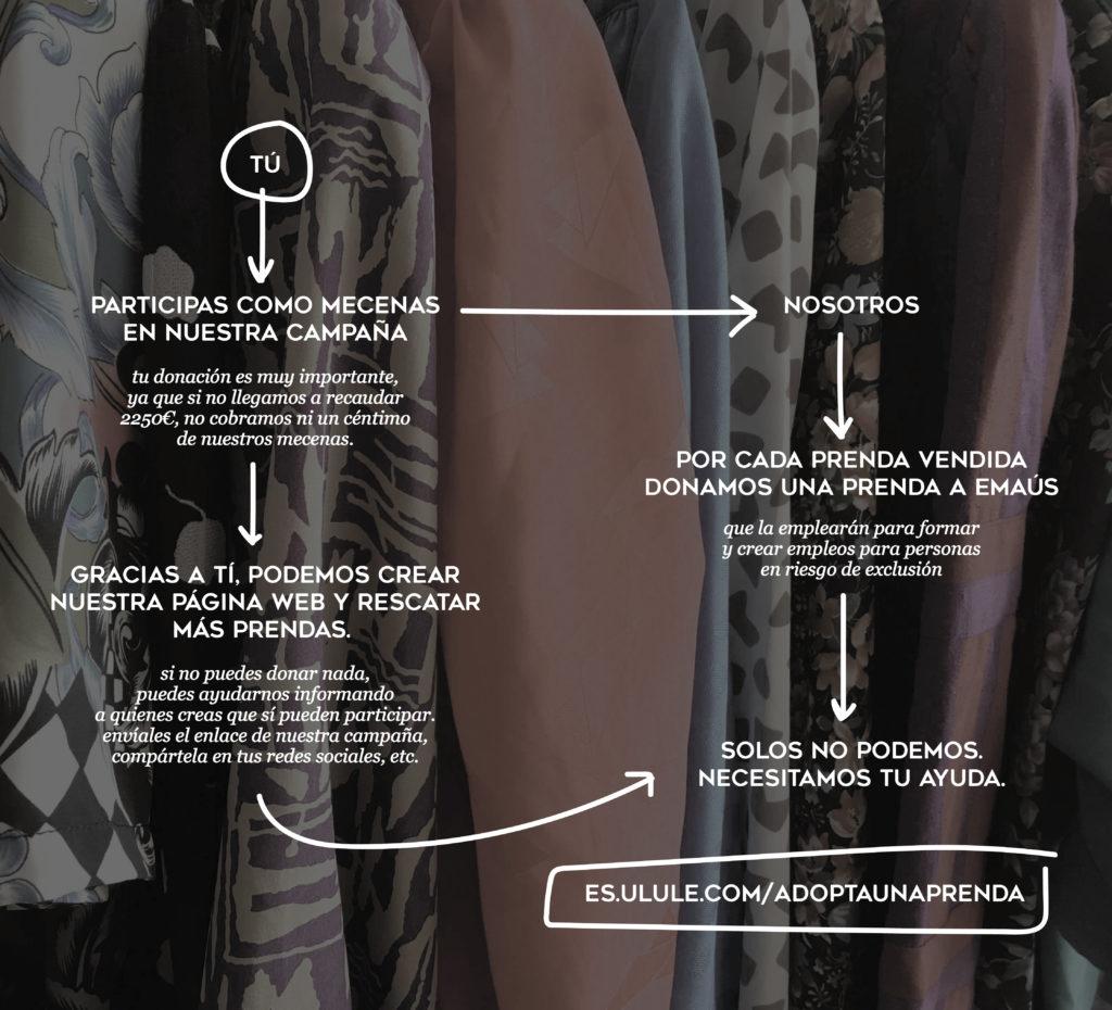 #AdoptaUnaPrenda: qué hacer con los 285€ de ropa de tu armario que jamás te has puesto 3