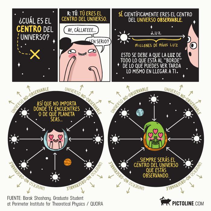 La teoría póstuma de Stephen Hawking: ¿y si el universo fuera finito? 10