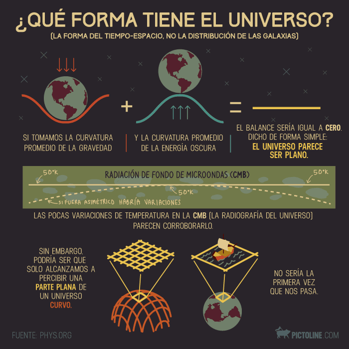 La teoría póstuma de Stephen Hawking: ¿y si el universo fuera finito? 8