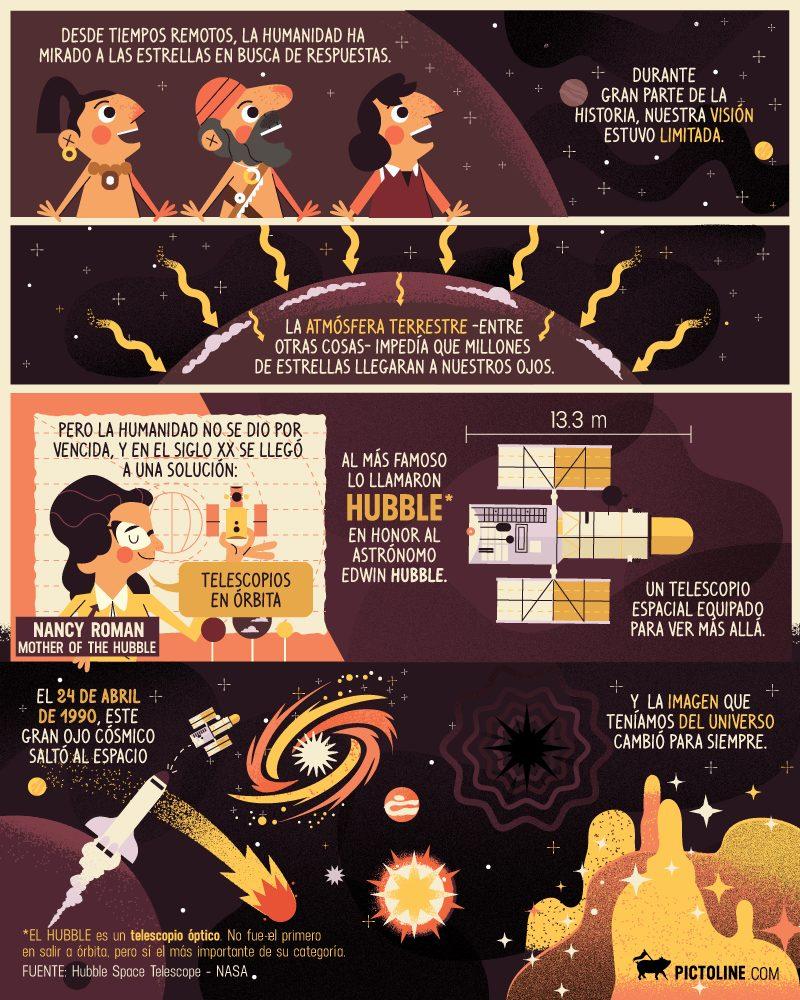 1 de cada 4 estadounidenses cree que el Sol es el que gira en torno a la Tierra (y no sólo eso) 3