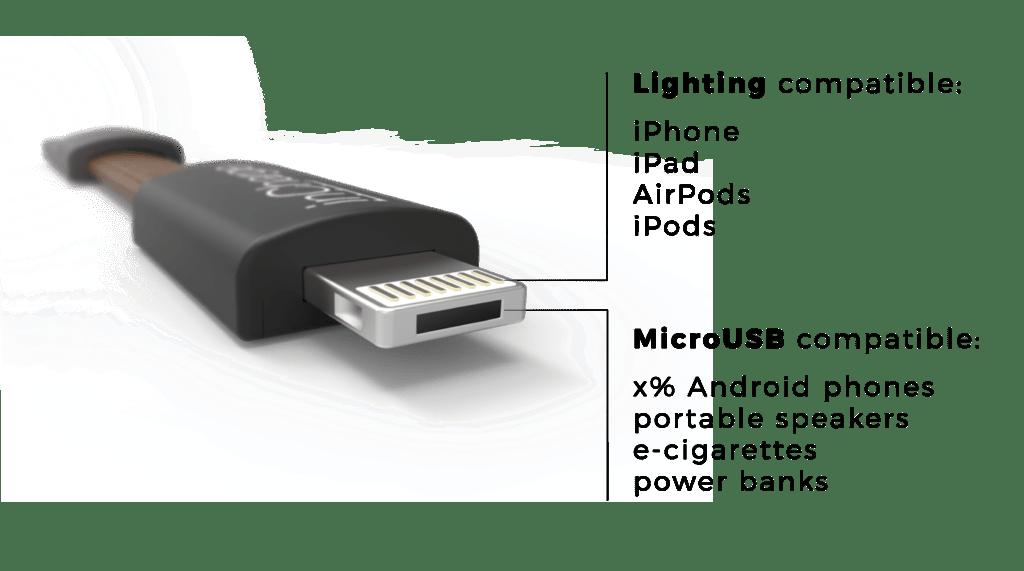 El cable universal para poder cargar tu móvil en cualquier situación (y que te será muy difícil de olvidar) 10