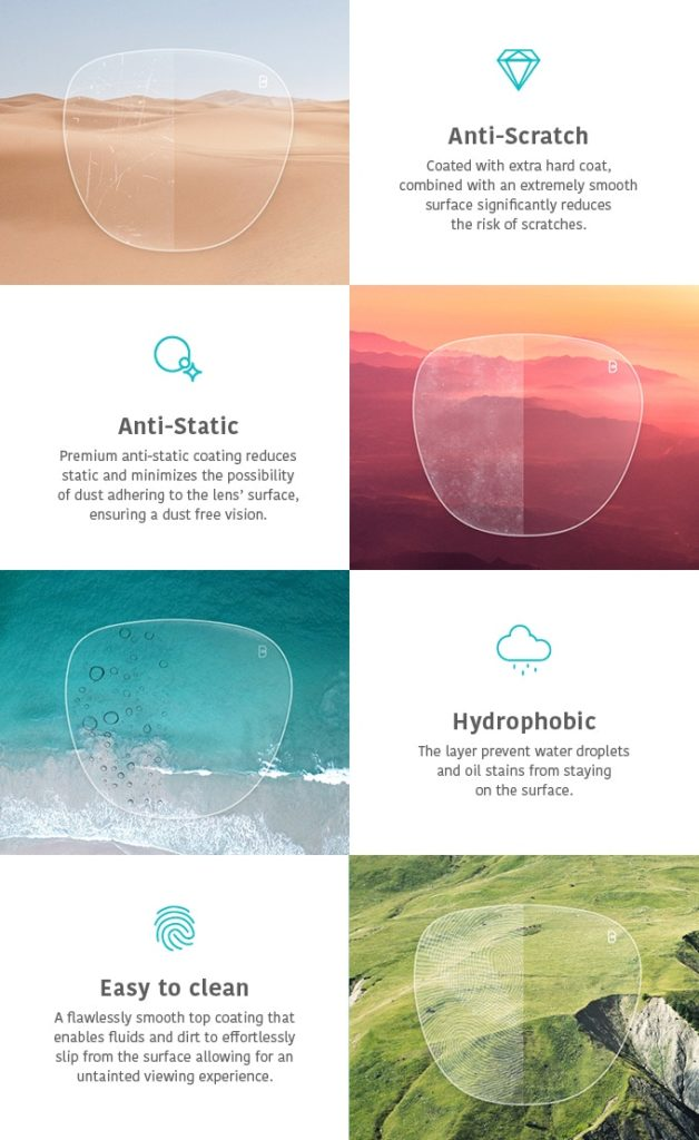 ¿Picor? ¿Ojos rojos? Estas son las gafas definitivas para protegerte Síndrome de Visión Computacional (CVS) 5