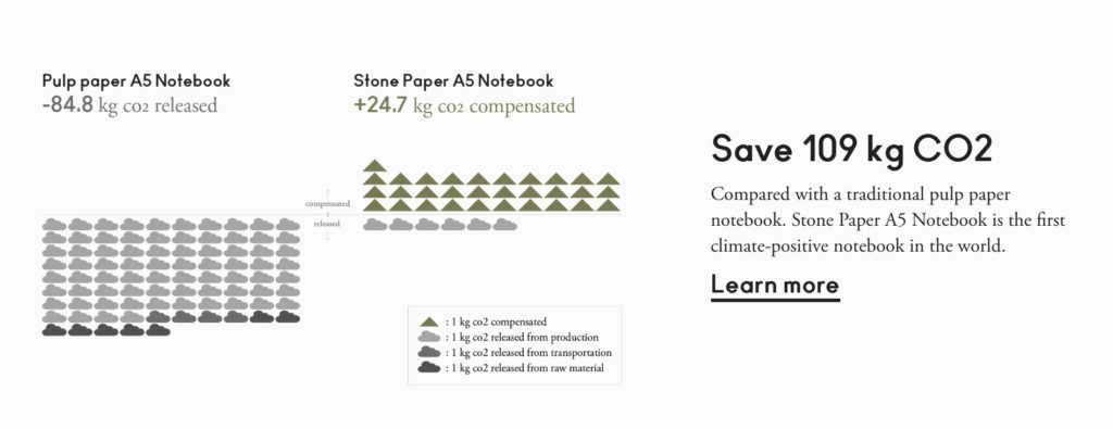 Agood: las maravillosas libretas de papel mineral buenas para ti y para el planeta 2