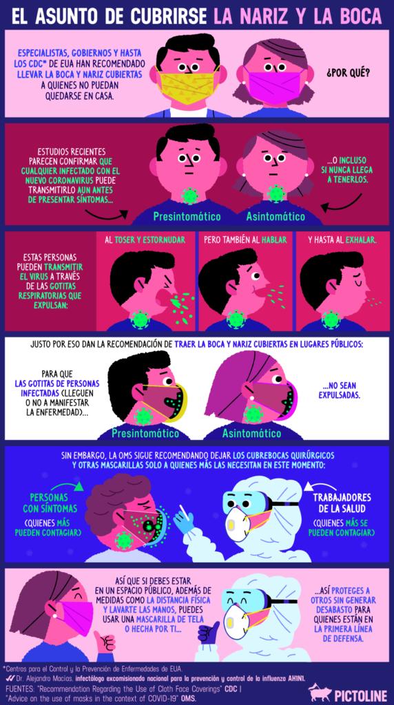 Mascarillas con tu cara... y el TOP10 de las más divertidas para esta post-cuarentena 15