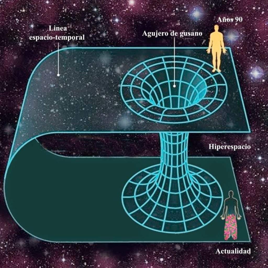 Algunos científicos apuntan a evidencias de un universo paralelo (o multiverso) donde el tiempo va hacia atrás 3
