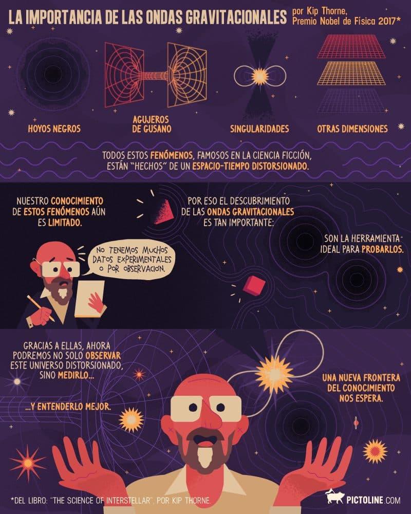 Algunos científicos apuntan a evidencias de un universo paralelo (o multiverso) donde el tiempo va hacia atrás 13