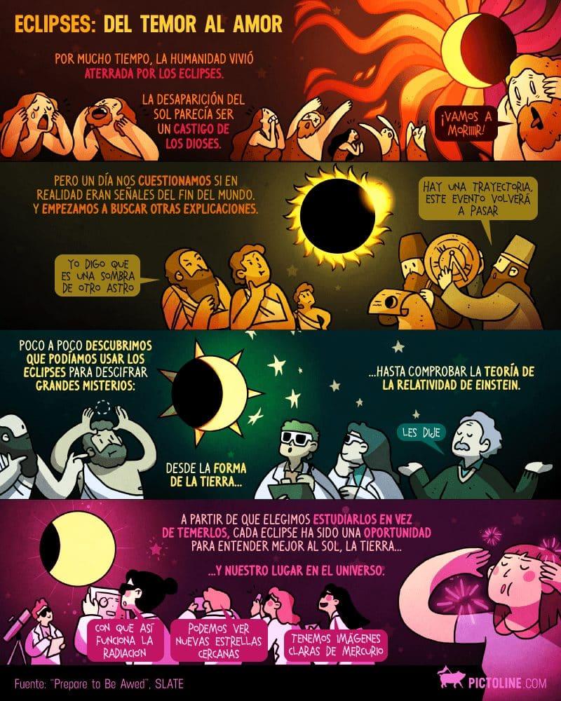 1 de cada 4 estadounidenses cree que el Sol es el que gira en torno a la Tierra (y no sólo eso) 4