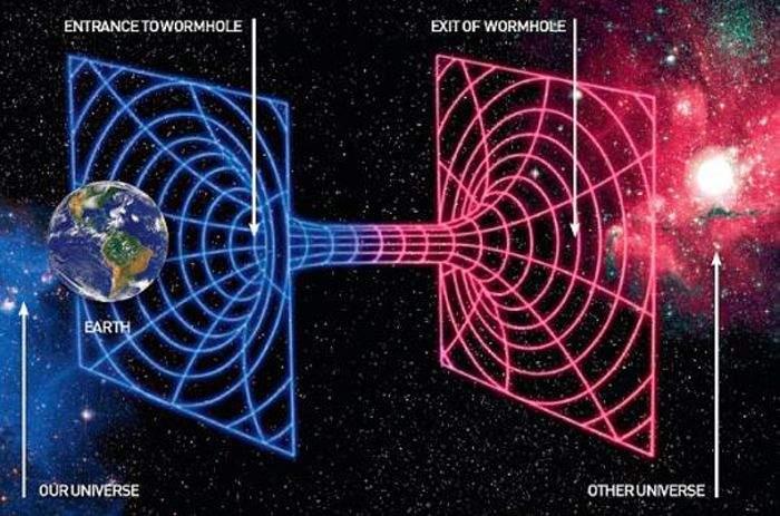 Algunos científicos apuntan a evidencias de un universo paralelo (o multiverso) donde el tiempo va hacia atrás 2