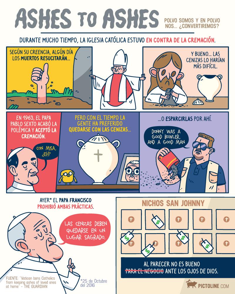 ¿El Papa Francisco apoya las uniones civiles entre parejas del mismo sexo? Esta es la verdad (actualizada) 11