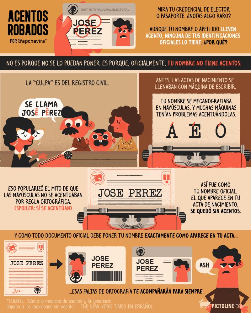Las 10 infografías que te ayudarán a recordar las reglas de ortografía que muchos están olvidando 4