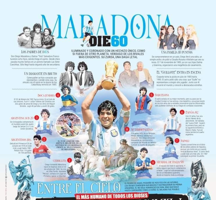 Diego Armando Maradona: frases de leyenda del astro argentino 3