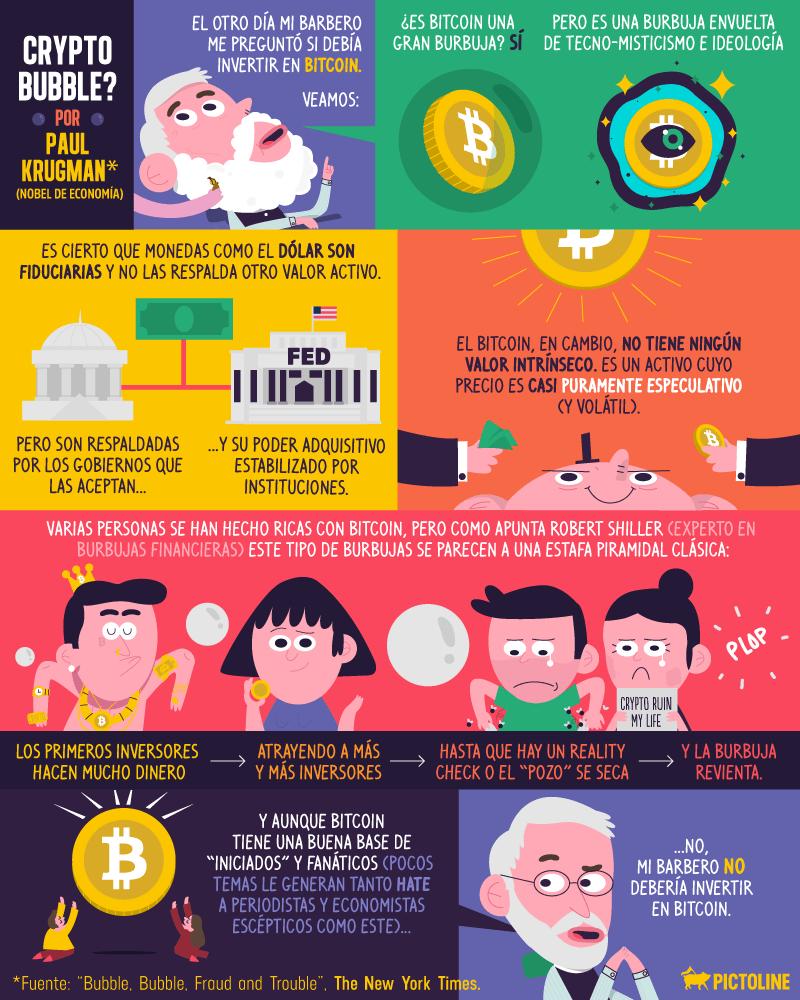 ¿Burbuja Bitcoin o la única apuesta segura? La realidad tras esta alternativa descentralizada 3