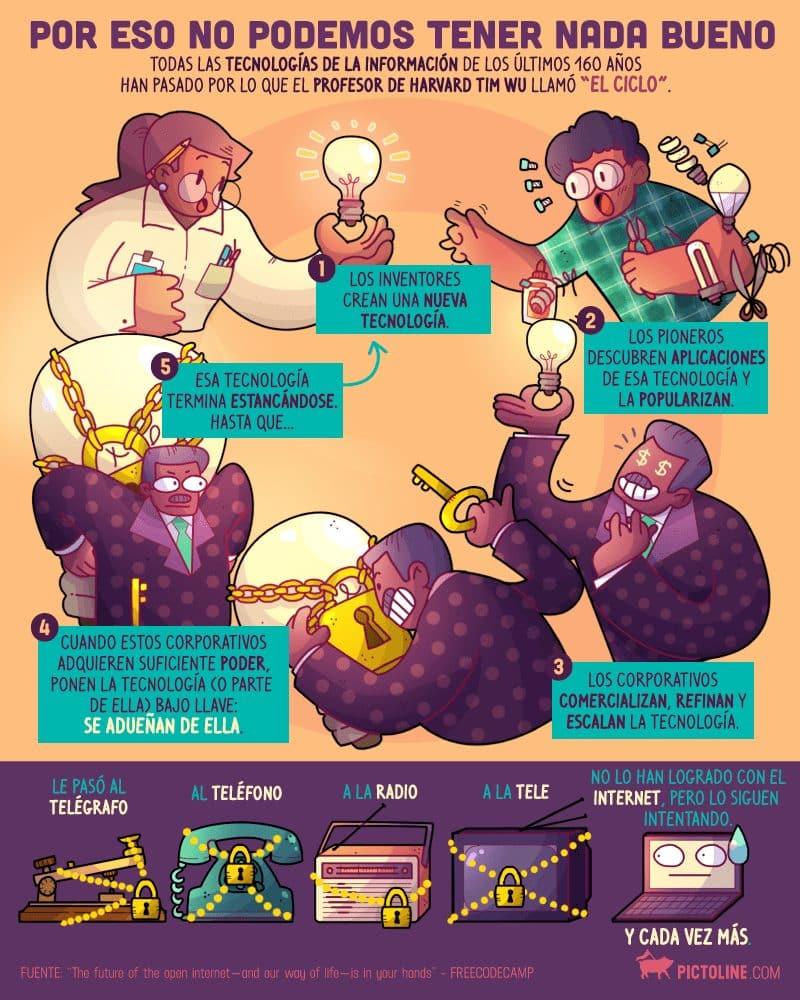 Aunque insistan en hablarnos de tecnología, esta no será lo que nos haga evolucionar como sociedad 4