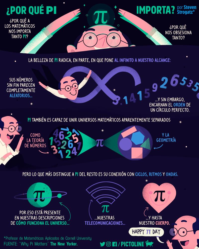 Curiosidades asombrosas de la historia de la innovación. Anécdotas y secretos creativos que pueden ayudarte 10