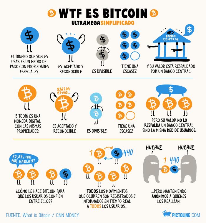 ¿Burbuja Bitcoin o la única apuesta segura? La realidad tras esta alternativa descentralizada 1