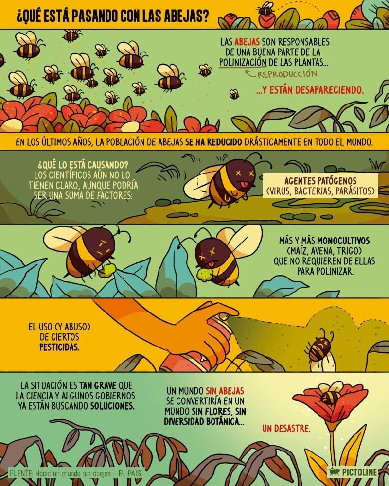 Una diseñadora crea mascarillas biodegradables que se convierten en flores para ayudar a las abejas 2